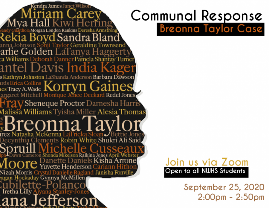 Communal Response Graphic Sent To D219 Faculty and Students.